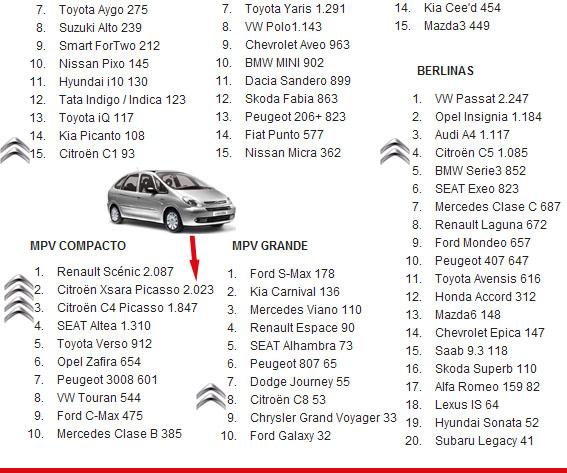 [Vente] Les chiffres - Page 24 Z413