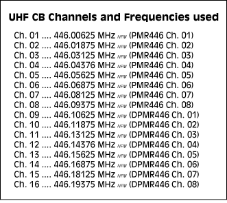 PMR FREQUENCY