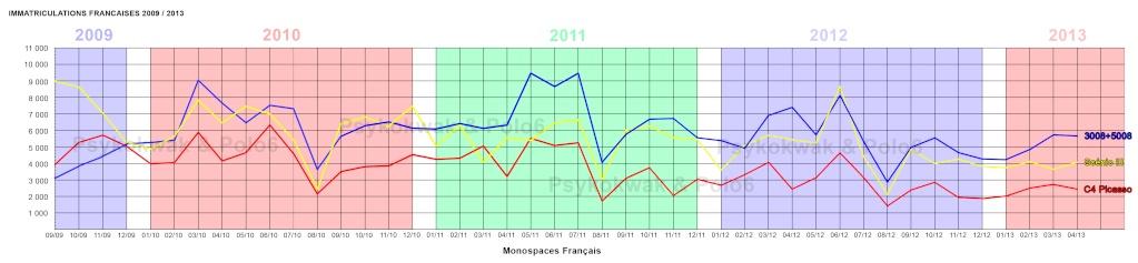 [VENTE] Les chiffres / MAJ Graphiques page 40 - Page 22 Monosp10