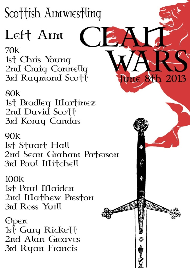 Clan Wars 8th June 2013 - Results Clanwa10