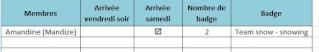 Projet badges avec team/ship [Procédure dans le 1er msg] - Page 3 Liste10