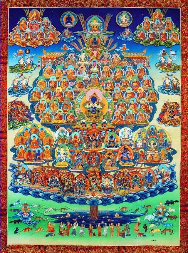 Kamtsang (karma) Kagyu Refuge Tree Thekag12