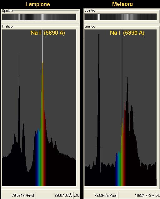 Problemi di calibrazione degli spettri Lamp-m10