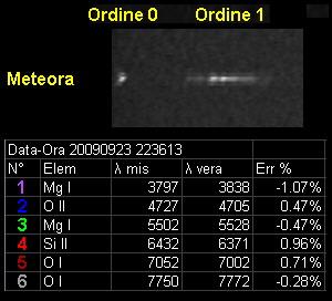 Resoconto prime prove di SPETTROSCOPIA di METEORE M2-cal10