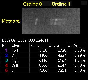 Resoconto prime prove di SPETTROSCOPIA di METEORE M3-cal10