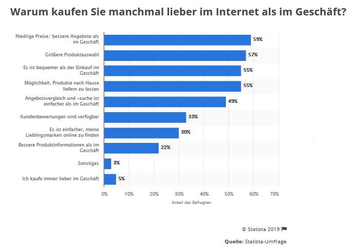 Wie Deutschland tickt - Seite 5 Kaufen10
