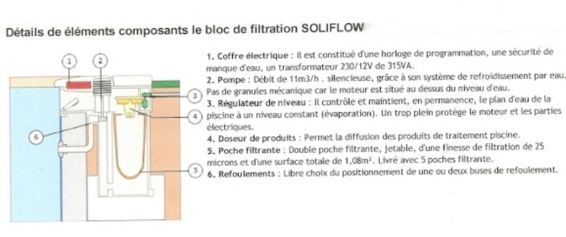 """Recensement des """"casses d'axe pompe Filwat"""" - Page 2 Scn00010"""
