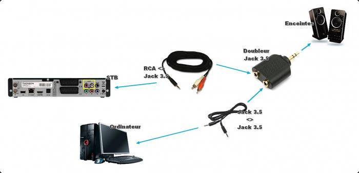 [résolu] Branchement HDMI + RCA pour l'audio! - Page 2 Test314