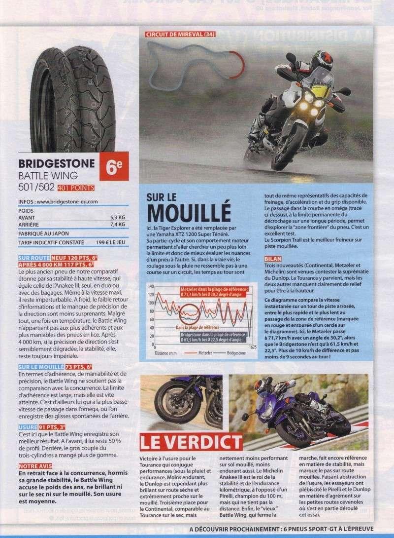 Comparatif pneus Moto Journal 15-06-14