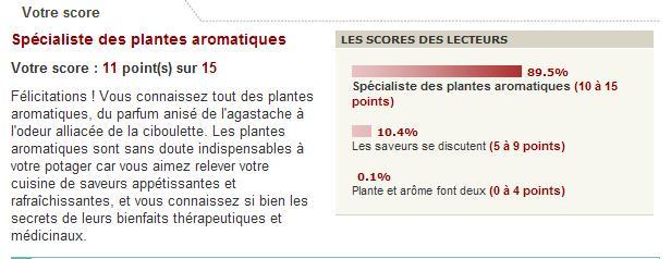 Tester votre connaissance sur les aromatiques Score_10