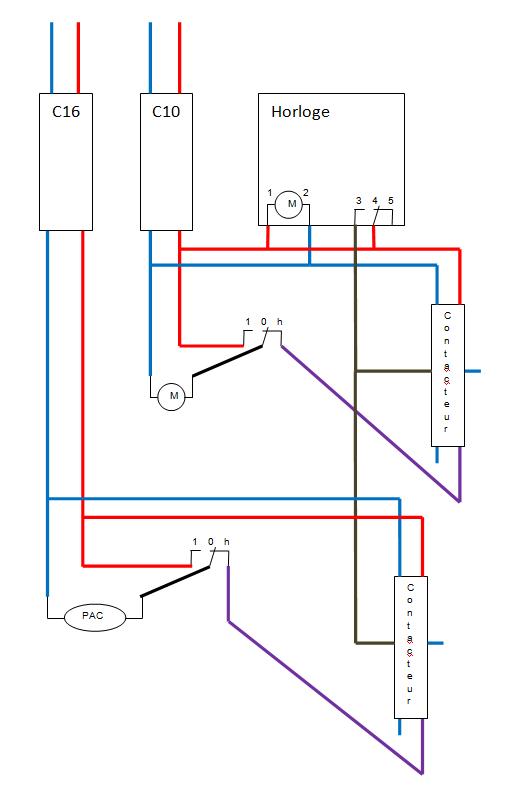 boitier électrique Image210