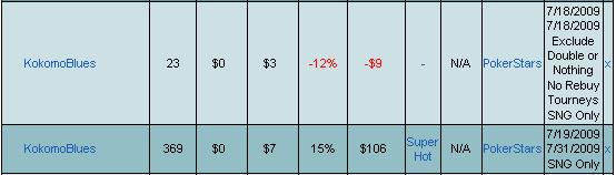 petit challenge : passer ma bankroll de 111$ à 1.000$ du 18/07/09 au 31/07/09 - Page 3 Challe25