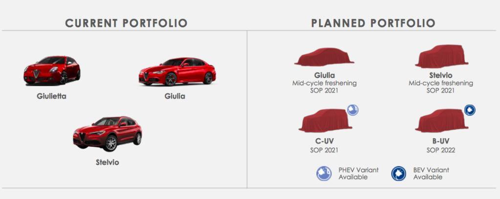 2021- [Alfa Romeo] Large SUV - Page 2 Captur27