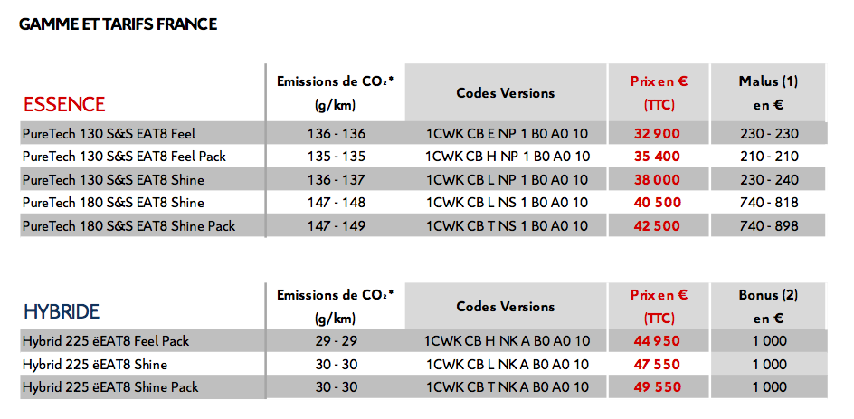 2021 - [Citroën] C5X  [E43] - Page 14 Captur52