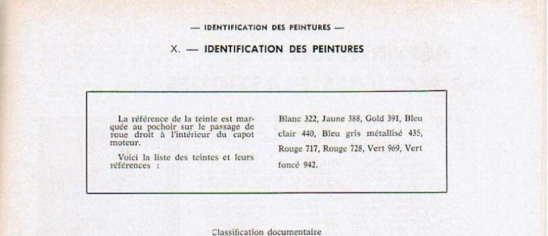 Teintes carrosserie serie un - Page 2 P10