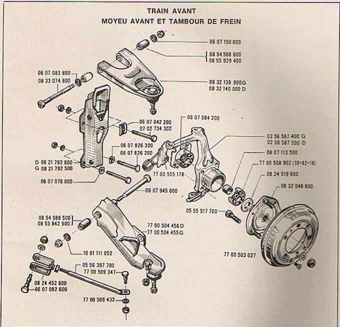 probleme de roulement de roue Re610