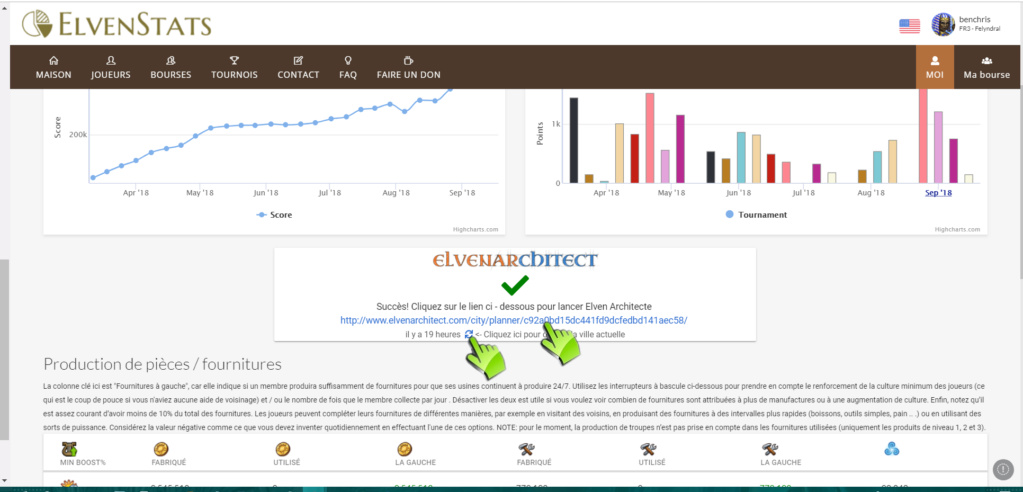 Elven-Stats Charge10