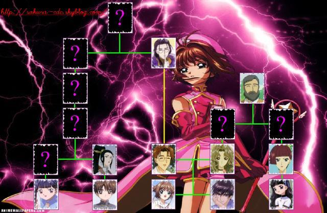 Le manga Sakura chasseuse de cartes (Card Captor Sakura) Ganaal10
