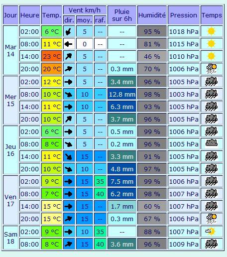 il pleut 2013 - Page 18 Meteo10