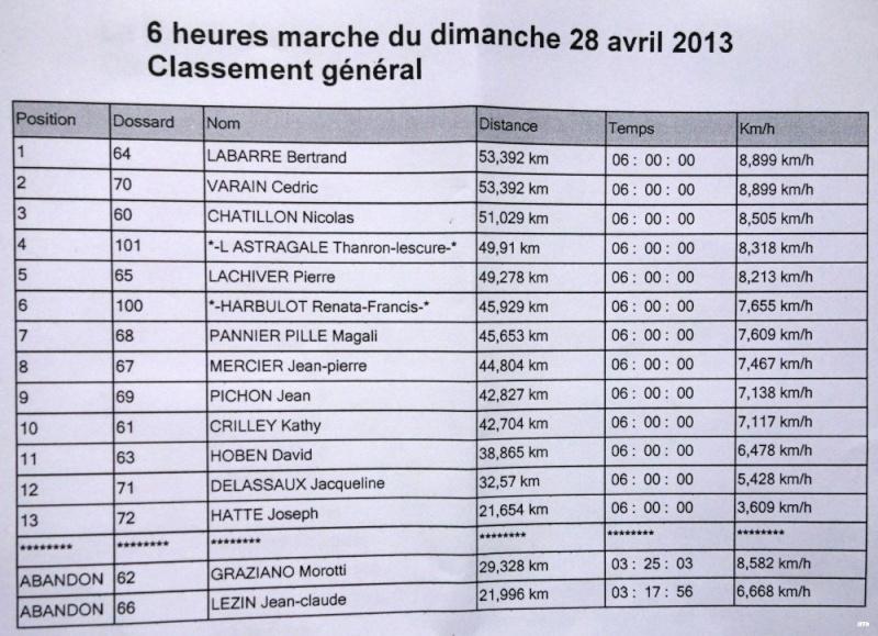 La Ronde des Ducs 2013 les 6 heures 28 avril Dsc02410