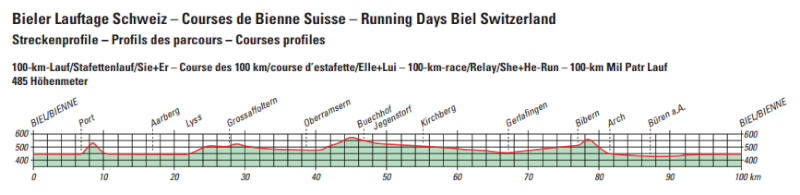 "100 km de Bienne, CH (21h) ""Bieler Lauftage"": 6-8/6/2013 Biel_211"