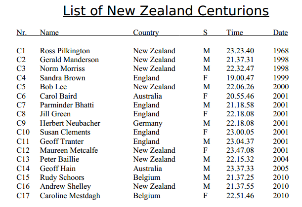 100 EM/24h New-Zealand Centurions: Auckland (NZ)5-6/10/2013 Centur14