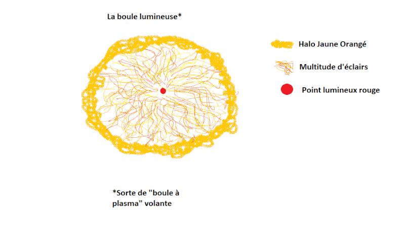 2011: le 01/01 à Entre 1h00 et 2h00 - Boules lumineuses oranges - Le Tampon - La Réunion (974) Schama10
