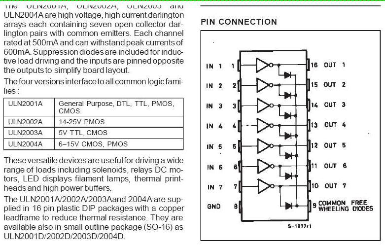 Problème lors de l'exécution simultanée de 2 trajets - Page 7 Doc_ul11