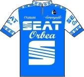 Caja Evrona (CAJ) - Orbea Seat_o10