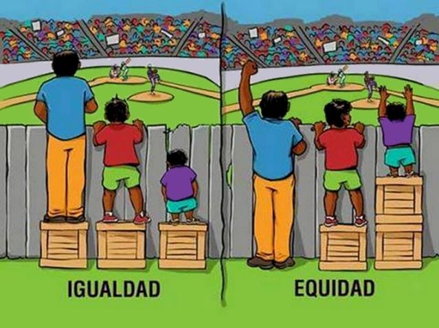 Igualdad-equidad en la sociedad capitalista y en la comunista. Equida10