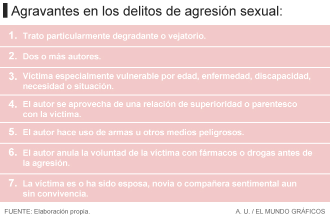 Violencias contra mujeres. Tipos y dinámicas sociales. Machismo y agresiones. Legislación de género. - Página 22 Penal610