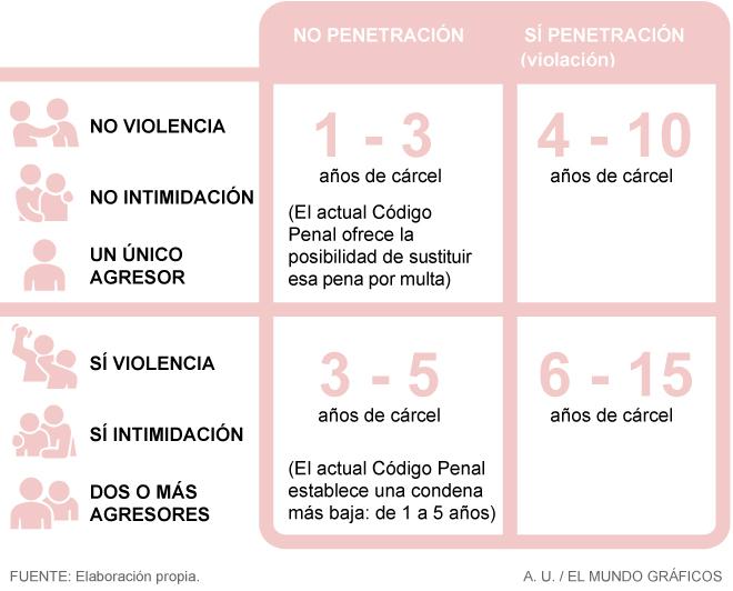 Violencias contra mujeres. Tipos y dinámicas sociales. Machismo y agresiones. Legislación de género. - Página 23 Viola610