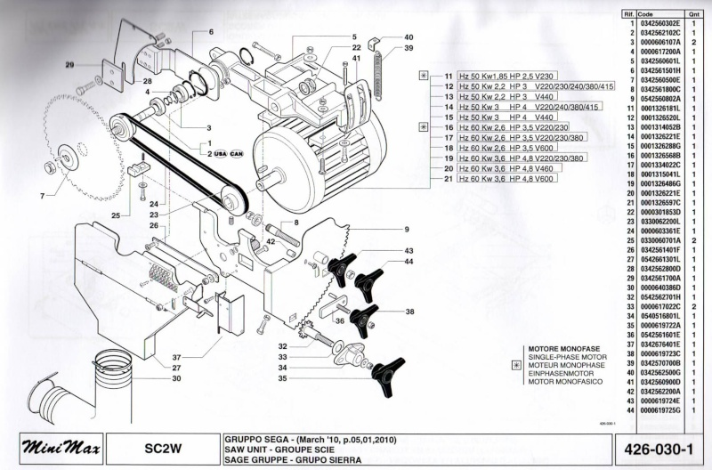 [Présentation] Scie à format MINIMAX SC2 - Page 5 Scm03010