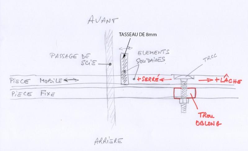 [Fabrication] un Gabarit pour TÉNOR et chevêt, Vue-de11