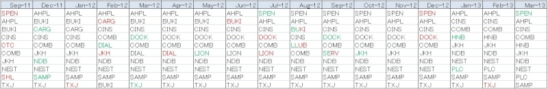 White list Market11