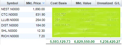 Penny Stock Companies - Page 3 Mktval10