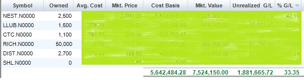 Good long term buy - Page 2 Pf_13_10