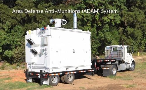 ADAM, hệ thống phòng thủ và đánh chặn tên lửa tự động Adam-p10