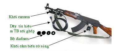 Huấn luyện trên trường bắn ảo Cn-mbt10