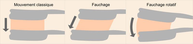La technique du fauchage Faucha10