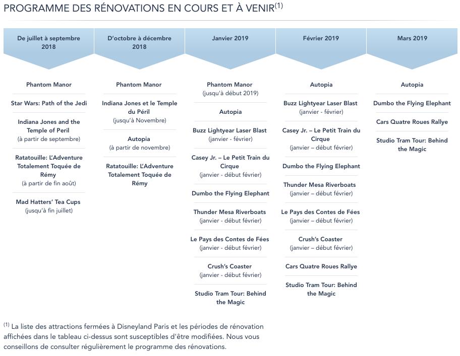 Calendrier des Saisons, Spectacles, Fermetures et Réhabilitations (voir page 1) Screen10