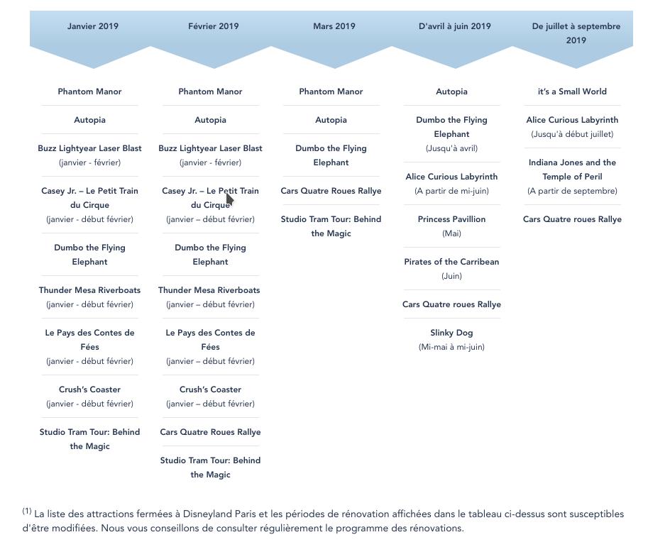 Calendrier des Saisons, Spectacles, Fermetures et Réhabilitations (voir page 1) Screen11