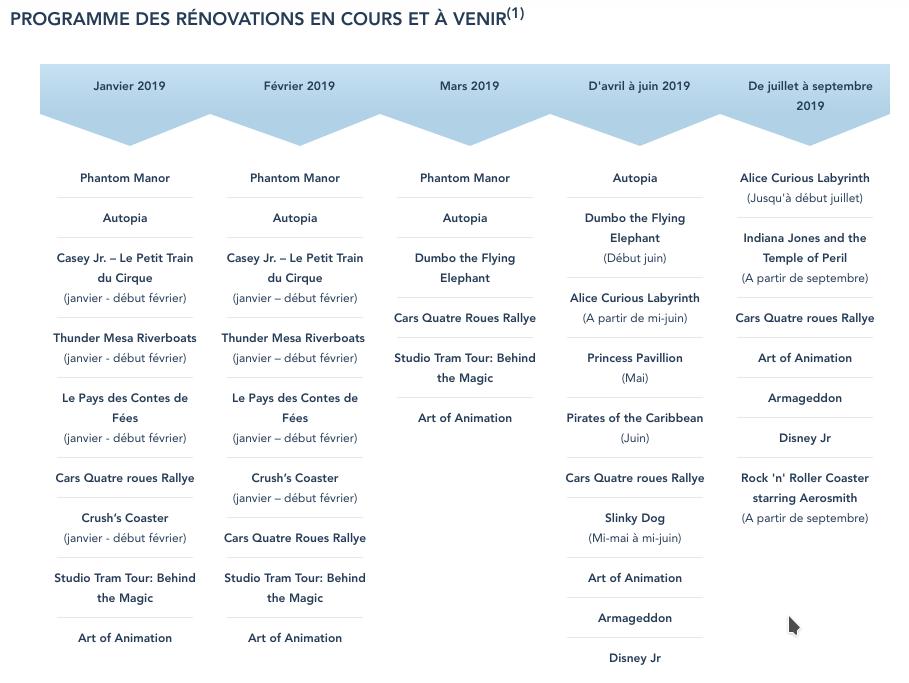 Calendrier des Saisons, Spectacles, Fermetures et Réhabilitations (voir page 1) Screen12