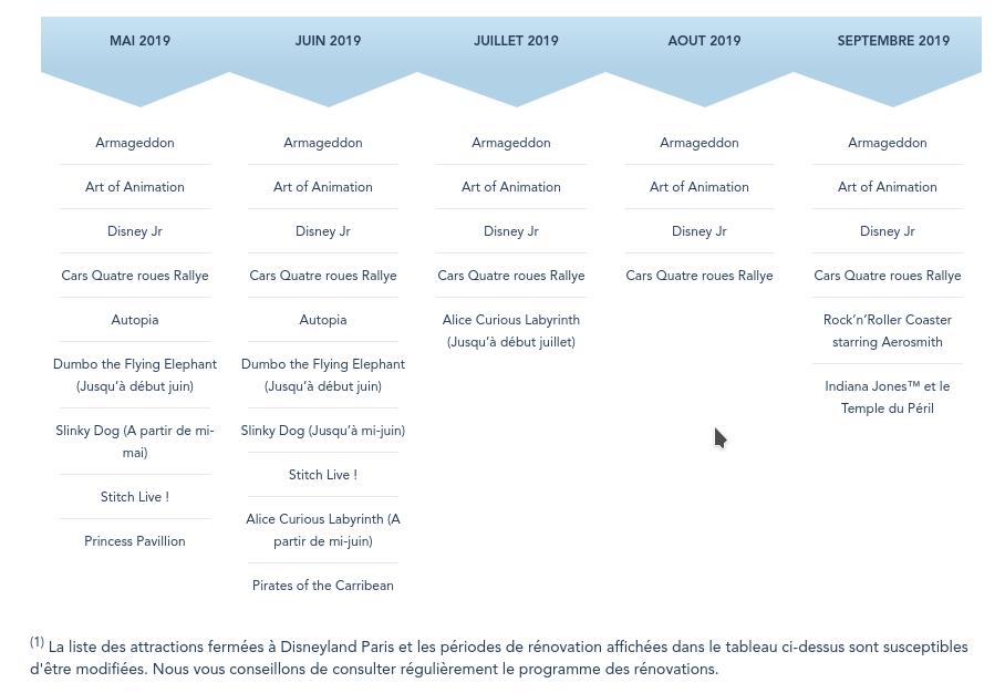 Calendrier des Saisons, Spectacles, Fermetures et Réhabilitations (voir page 1) Screen14