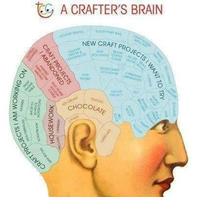 All is explained Brain10
