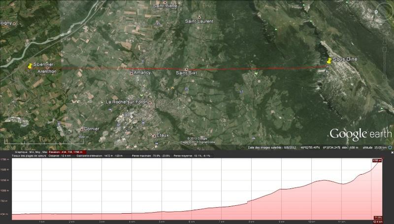 2013: le 22/06 à 22h29 - Boules lumineuses en file indienne - scientrier - Haute-Savoie (dép.74) Scient11
