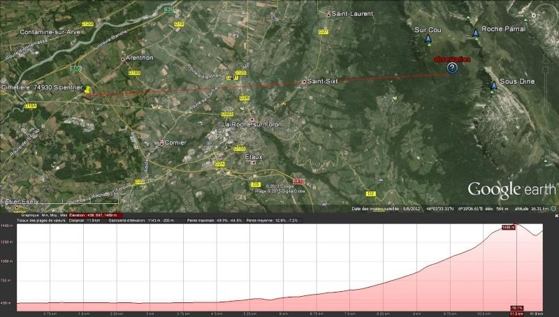 2013: le 22/06 à 22h29 - Boules lumineuses en file indienne - scientrier - Haute-Savoie (dép.74) - Page 2 Scient12