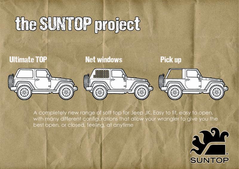 NOVITA' - The SUNTOP Project - Pagina 2 Schema10