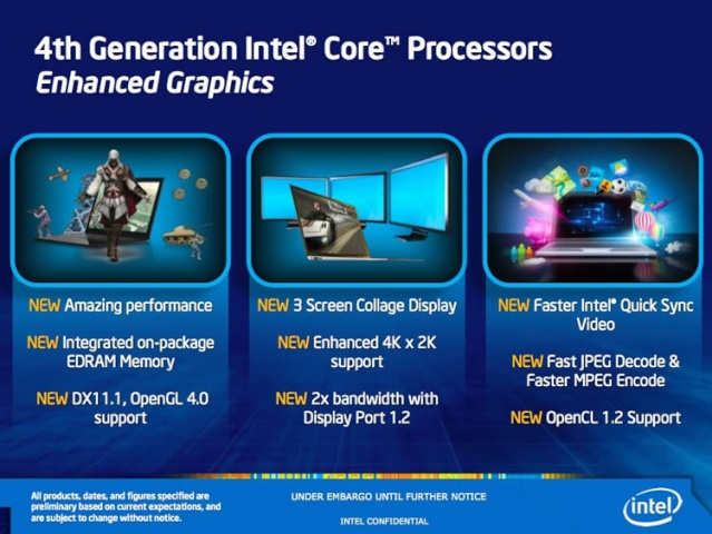 Intel Iris: Haswell graphiques Haswel16