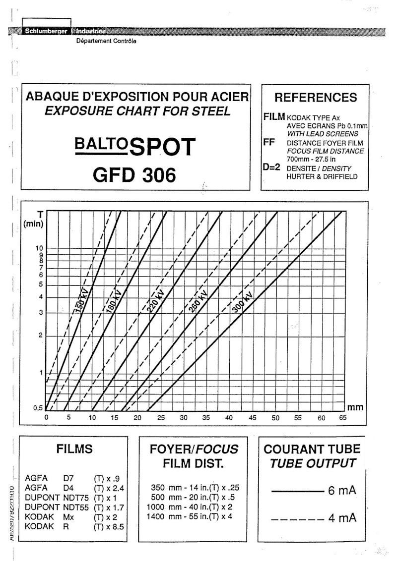 Générateur X - Page 2 Sarie_10